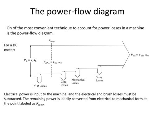 small resolution of the power flow diagram