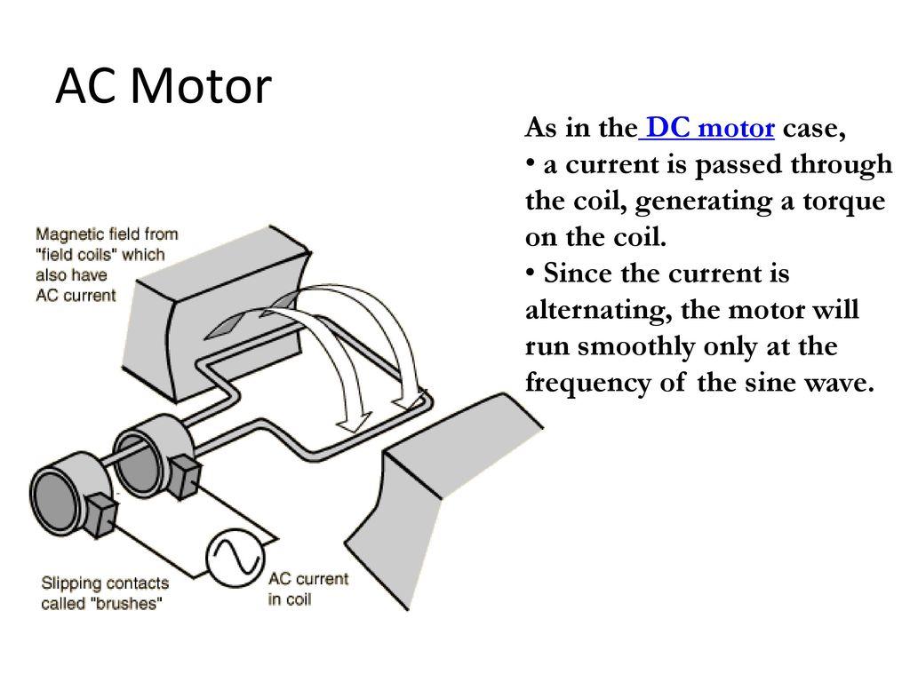 Dc Amp Ac Machines
