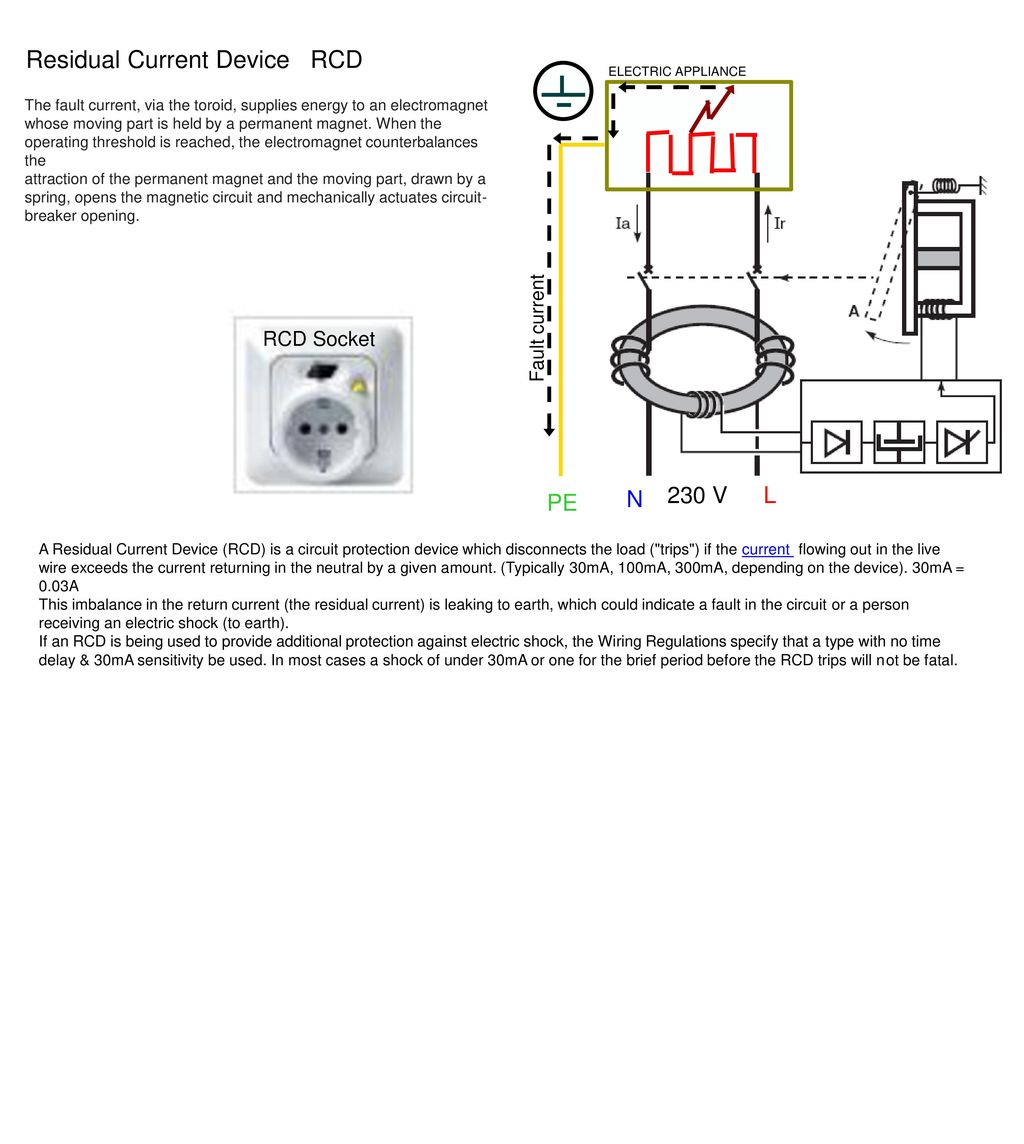 hight resolution of residual current device rcd