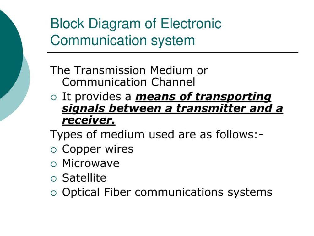 medium resolution of block diagram of electronic communication system