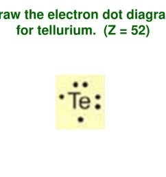10 draw the electron dot diagram for tellurium z 52  [ 1024 x 768 Pixel ]