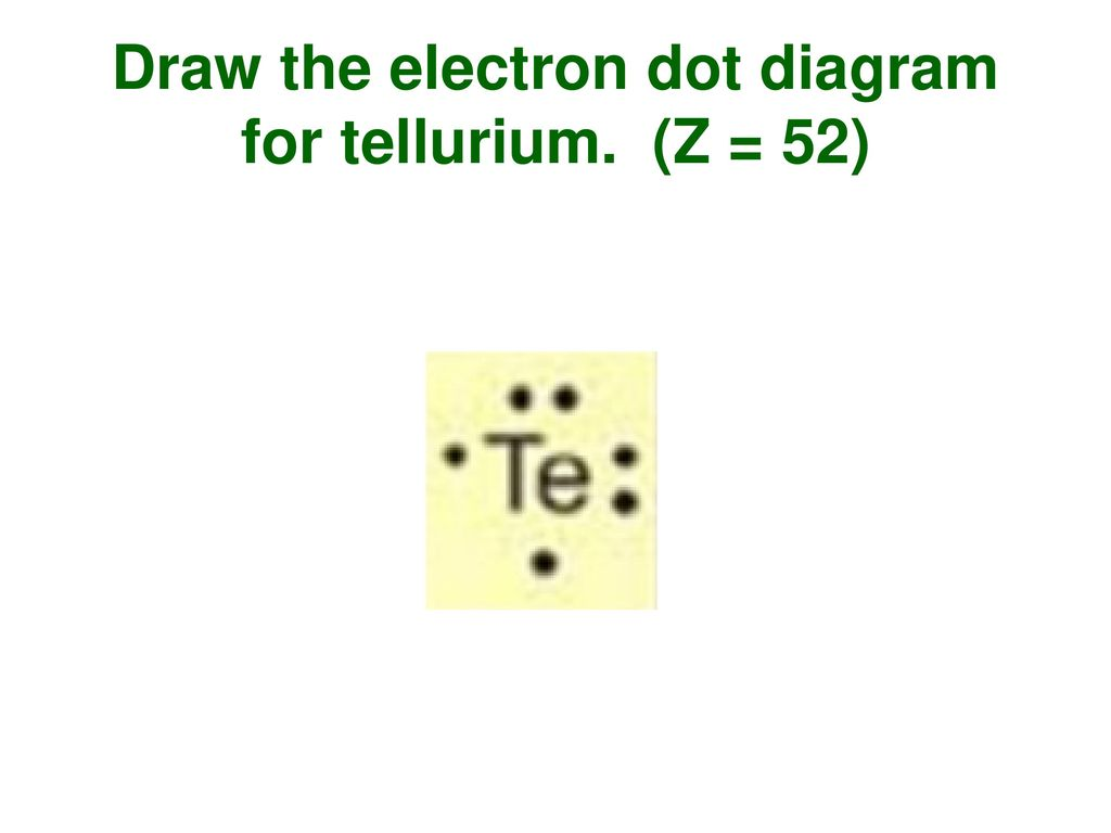 hight resolution of 10 draw the electron dot diagram for tellurium z 52