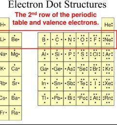 electron dot structures [ 1024 x 768 Pixel ]
