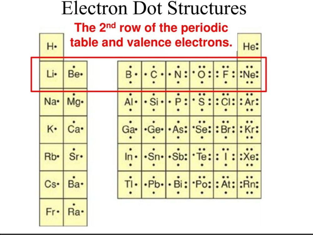medium resolution of electron dot structures