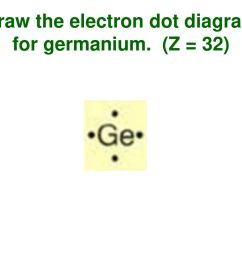6 draw the electron dot diagram for germanium z 32  [ 1024 x 768 Pixel ]
