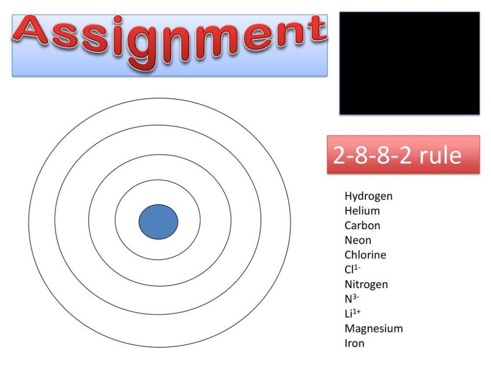 medium resolution of bohr diagrams or shell models ppt downloadbohr diagram of sugar 2