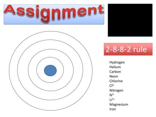 small resolution of bohr diagrams or shell models ppt downloadbohr diagram of sugar 2