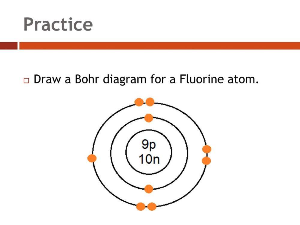 medium resolution of 7 practice draw a bohr diagram for a fluorine atom