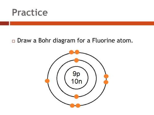 small resolution of 7 practice draw a bohr diagram for a fluorine atom