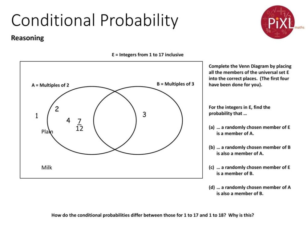 medium resolution of conditional probability
