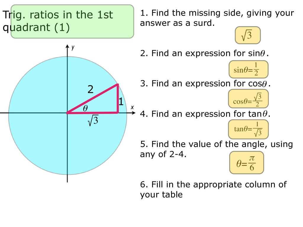 Trigonometry Matching Puzzle Using Trig Ratios Sine Cosine And