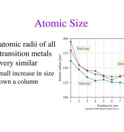 atomic size the atomic radii of all the transition metals are very similar  [ 1024 x 768 Pixel ]