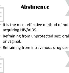 abstinence it is the most effective method of not acquiring hiv aids  [ 1024 x 768 Pixel ]