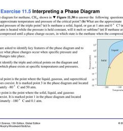 sample exercise 11 5 interpreting a phase diagram [ 1024 x 768 Pixel ]