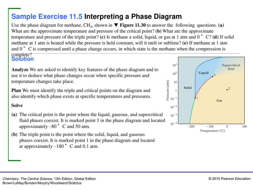 medium resolution of sample exercise 11 5 interpreting a phase diagram