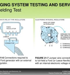 external voltage regulator wiring diagram charging system testing and service full fielding test [ 1024 x 768 Pixel ]
