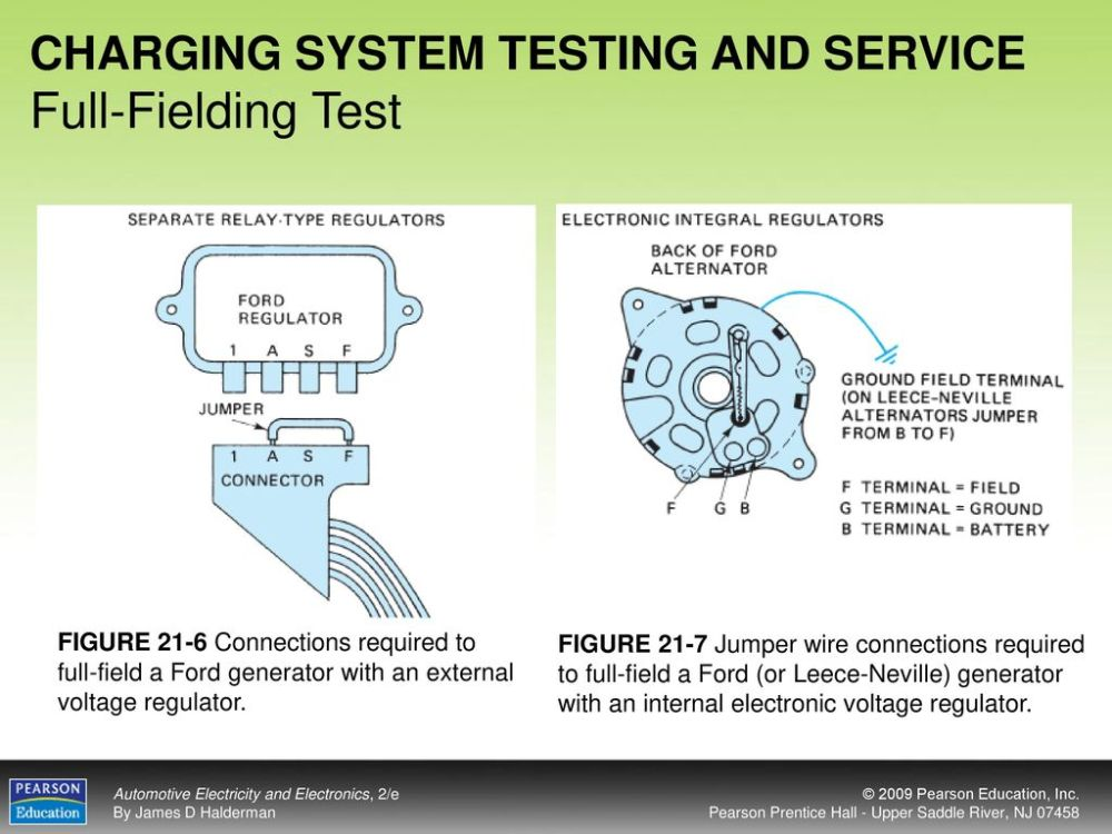 medium resolution of external voltage regulator wiring diagram charging system testing and service full fielding test