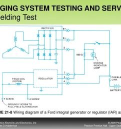 objectives after studying chapter 21 the reader should be able to 12 charging automotive charging system wiring diagram  [ 1024 x 768 Pixel ]