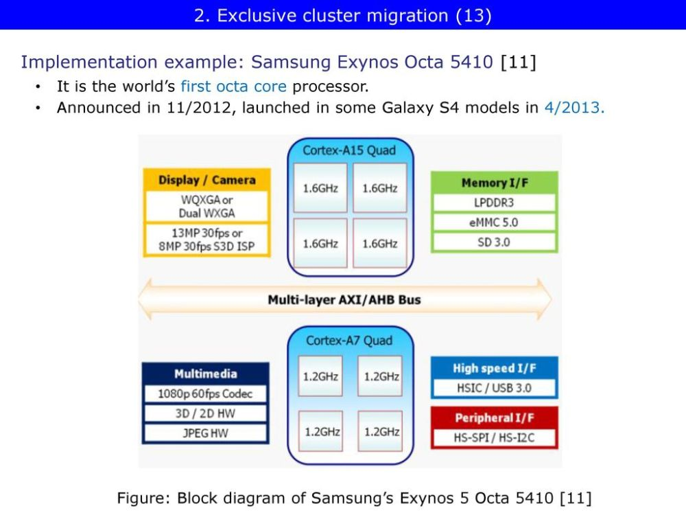 medium resolution of exynos 5 octa block diagram wiring diagrams exynos 5 octa block diagram