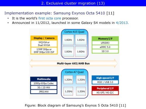 small resolution of exynos 5 octa block diagram wiring diagrams exynos 5 octa block diagram
