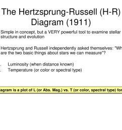 the hertzsprung russell h r diagram 1911  [ 1024 x 768 Pixel ]