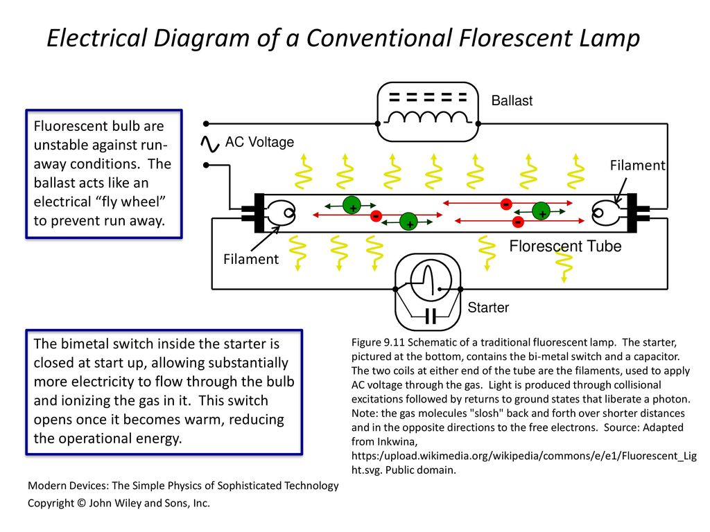 hight resolution of electrical diagram of a conventional florescent lamp