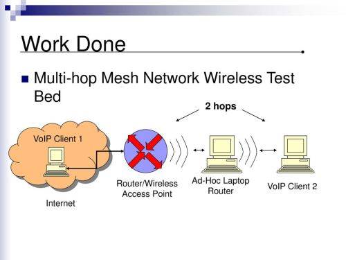 small resolution of router wireless access point