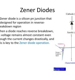 zener diodes a zener diode is a silicon pn junction that is designed for operation in [ 1024 x 768 Pixel ]