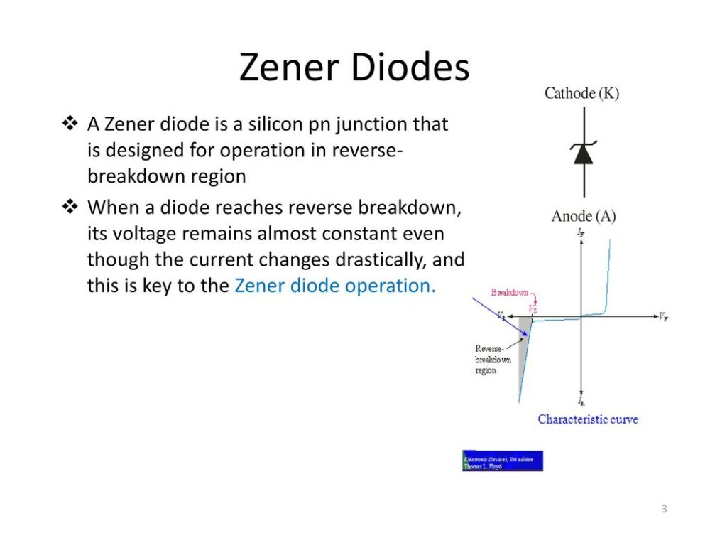 medium resolution of zener diodes a zener diode is a silicon pn junction that is designed for operation in
