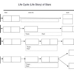 Diagram Of A Low Mass Star Life Cycle Three Way Wiring Birth And Death Stars Ppt Download 8 Story