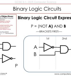 activity 1 5 minutes grab a whiteboard and pen come to the front diagrams the following circuit diagram represents the boolean [ 1024 x 768 Pixel ]