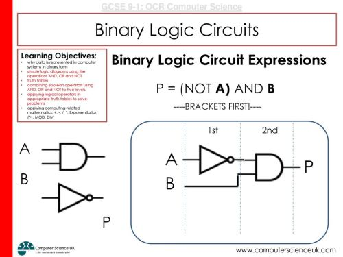 small resolution of activity 1 5 minutes grab a whiteboard and pen come to the front diagrams the following circuit diagram represents the boolean