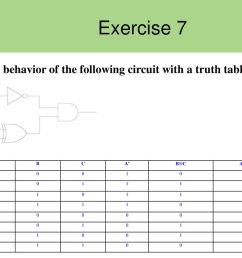 28 exercise 7 show the behavior of the following circuit with a truth table a b c a b c a b c 1 [ 1024 x 768 Pixel ]