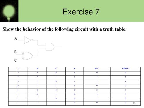 small resolution of 28 exercise 7 show the behavior of the following circuit with a truth table a b c a b c a b c 1