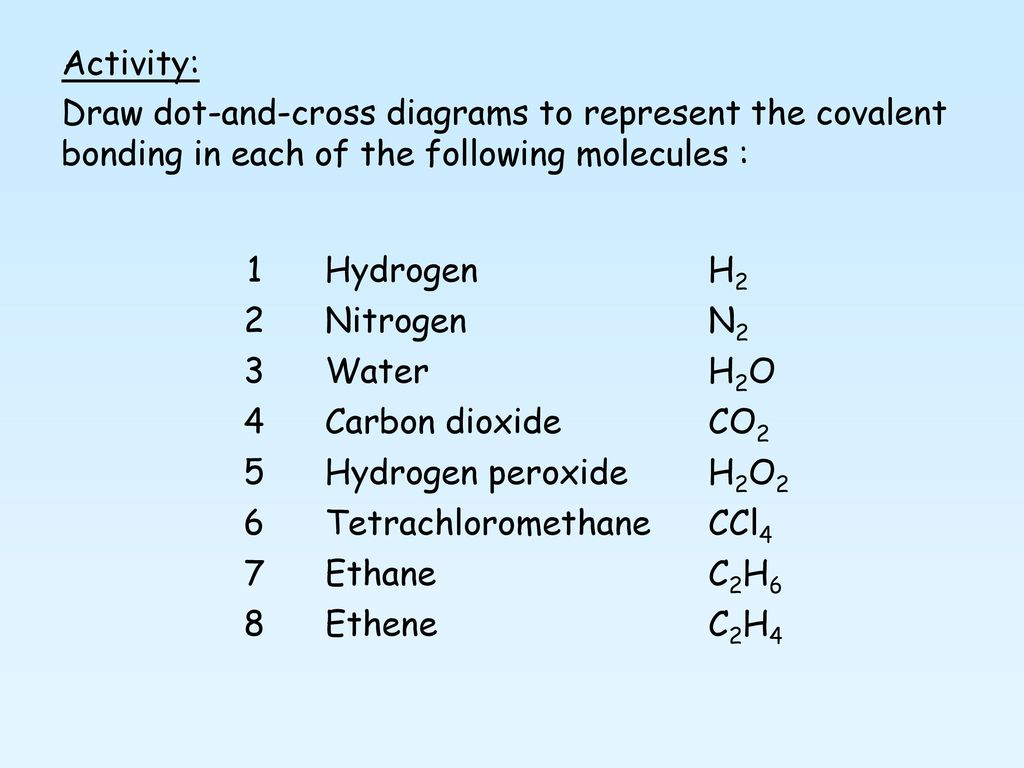 hight resolution of activity draw dot and cross diagrams to represent the covalent bonding in each