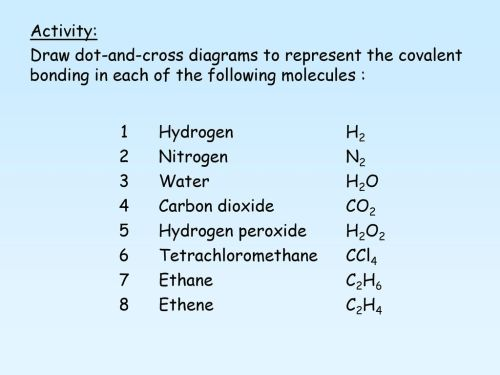 small resolution of activity draw dot and cross diagrams to represent the covalent bonding in each