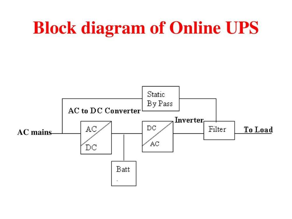 medium resolution of block diagram ups wiring library draw the block diagram of ups online block diagram of ups online