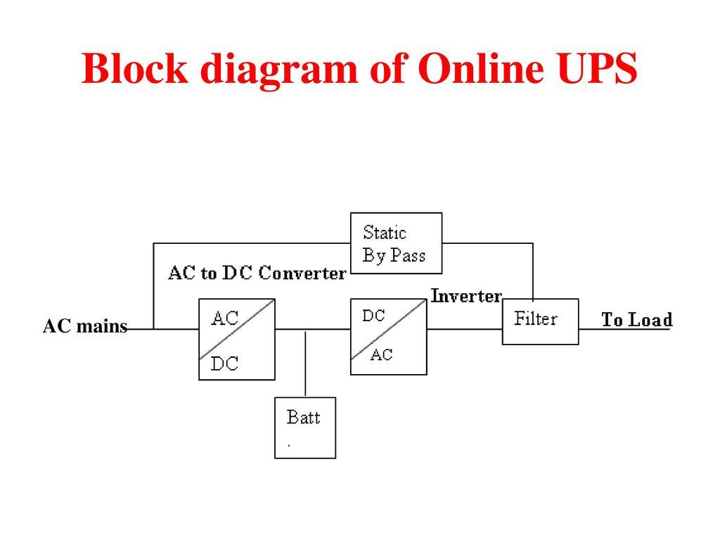 hight resolution of block diagram ups wiring library draw the block diagram of ups online block diagram of ups online