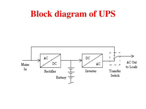 small resolution of 4 block diagram of ups