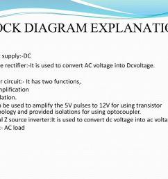 block diagram explanations [ 1024 x 768 Pixel ]