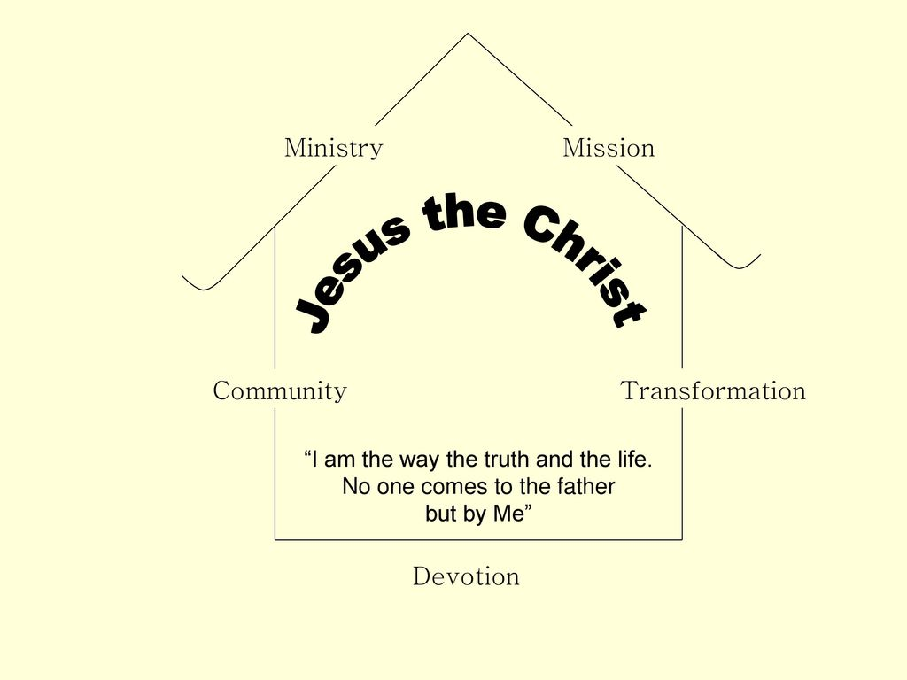 hight resolution of 6 jesus the christ ministry mission community transformation devotion