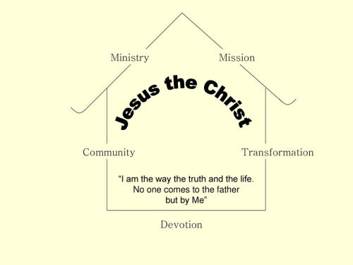 small resolution of 6 jesus the christ ministry mission community transformation devotion