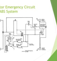 13 tractor emergency circuit pre abs system [ 1024 x 768 Pixel ]