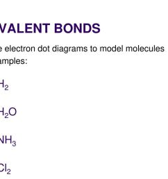 covalent bonds h2 h2o nh3 cl2 [ 1024 x 768 Pixel ]