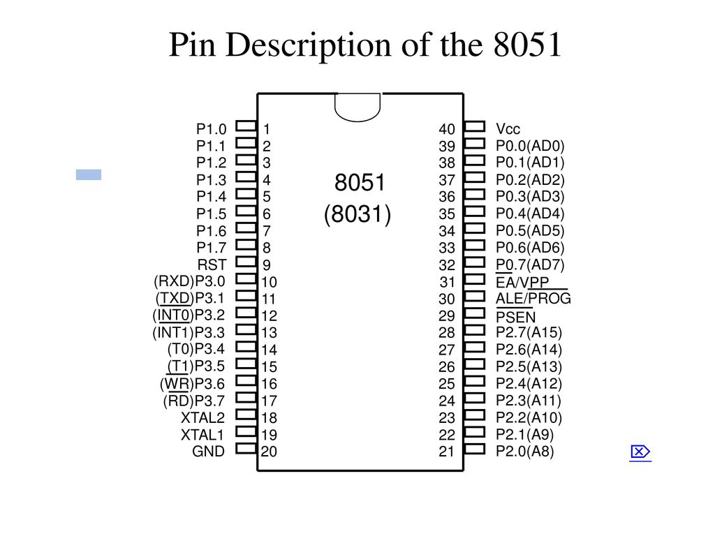 hight resolution of 8 pin description