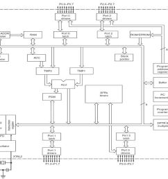 detailed block diagram [ 1024 x 768 Pixel ]