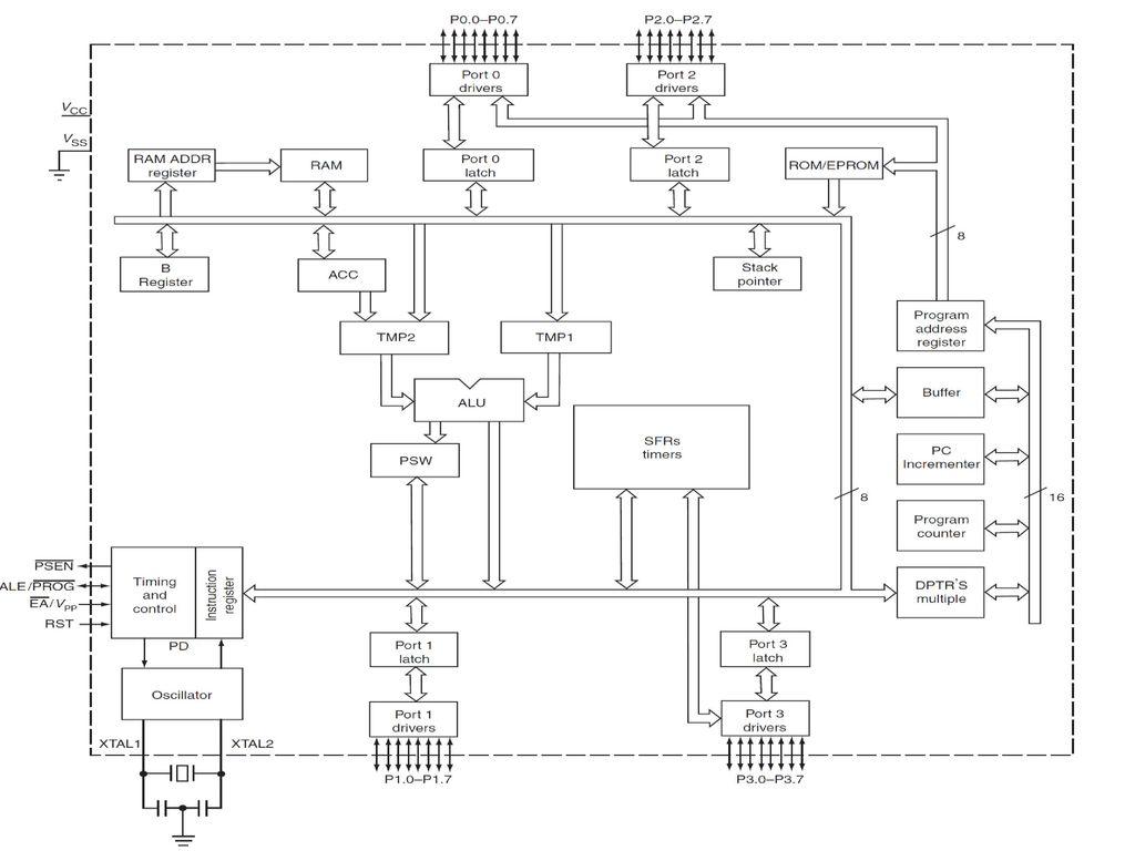 hight resolution of detailed block diagram
