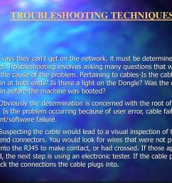 3 troubleshooting techniques [ 1024 x 768 Pixel ]