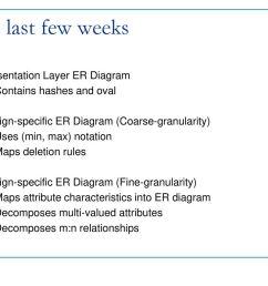 the last few weeks presentation layer er diagram [ 1024 x 768 Pixel ]