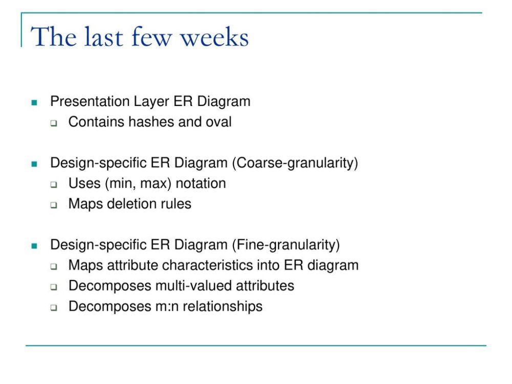 medium resolution of the last few weeks presentation layer er diagram
